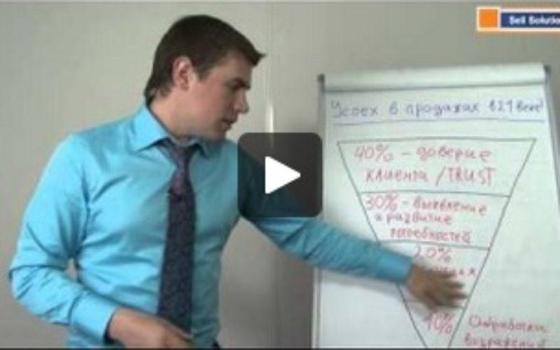 Эффективные продажи в сфере B2B: Как стать звездой продаж и повысить ваши результаты в 4 раза